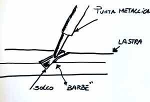 Grafica-darte-tecniche-puntasecca